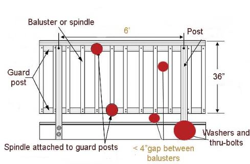 Spindle and Baluster Calculator